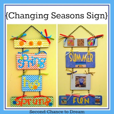 1+Changing+Seasons+Sign {Featured On}