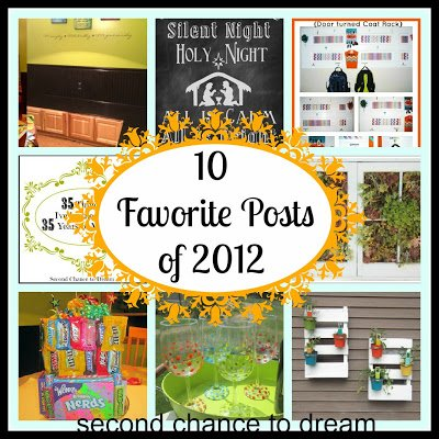 Favorite Posts of 2012 {Featured On}