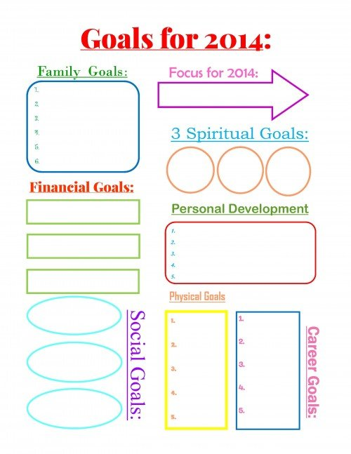 Second Chance to Dream Goals for 2014