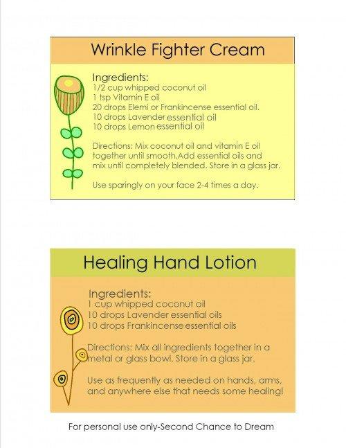Essential Oils Card 1