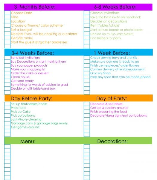 Second Chance to Dream: Graduation Party Checklist Keep yourself organized with this Graduation party checklist