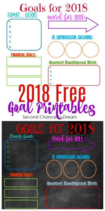 Second Chance to Dream: 2018 Free Goal Prinables #Goals #2018